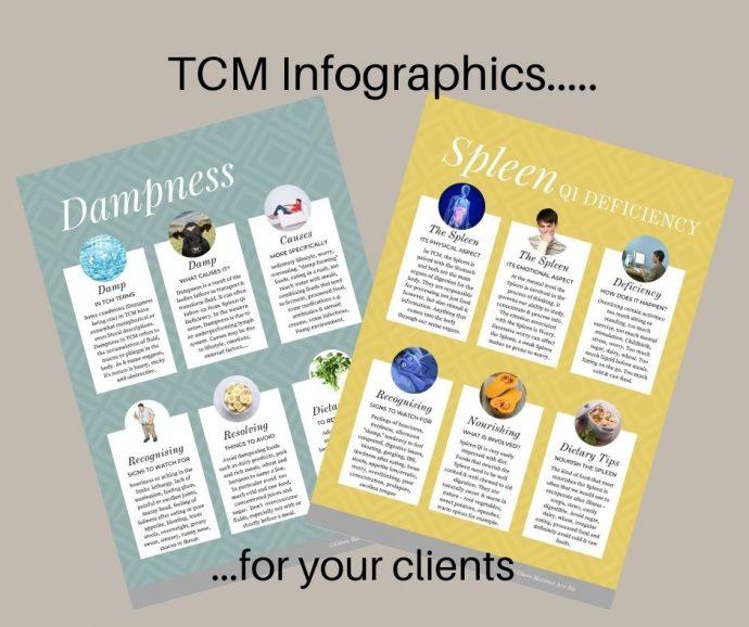 TCM infographics set